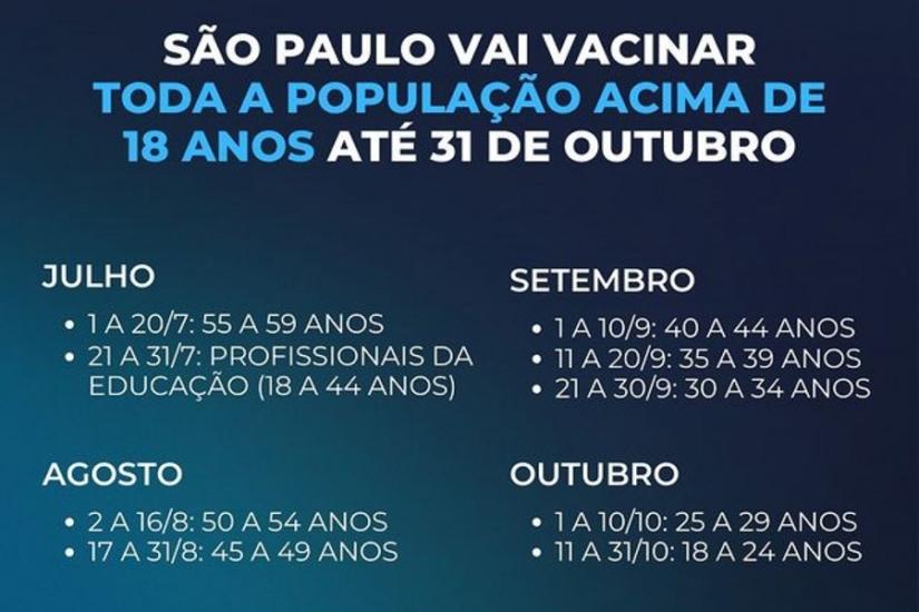 Calendário de vacinação anunciado pelo Governo de São Paulo em 2 de junho - Reprodução/Governo de SP